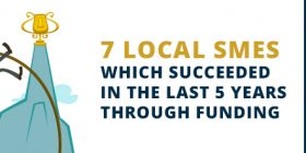 7 Local SMEs Which Succeeded in The Last 5 Years Through Funding